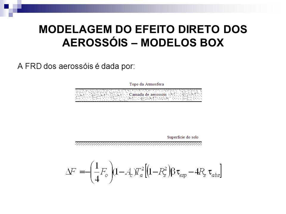MODELAGEM DO EFEITO DIRETO DOS AEROSSÓIS – MODELOS BOX