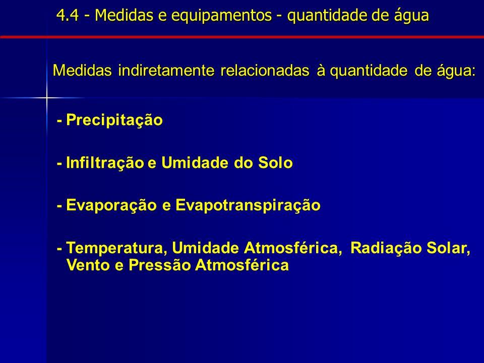 4.4 - Medidas e equipamentos - quantidade de água