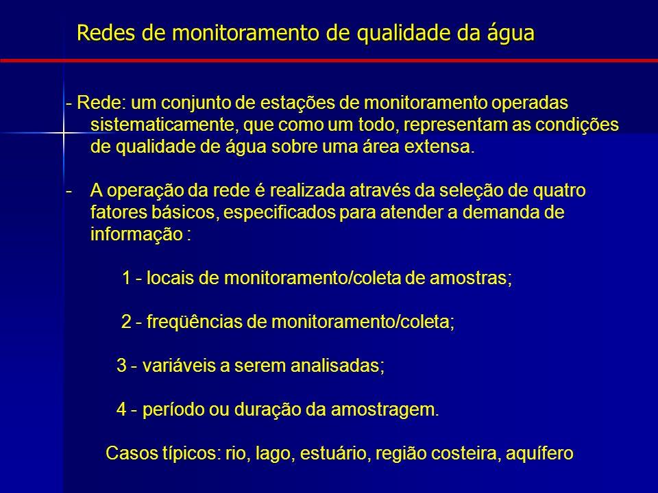 Redes de monitoramento de qualidade da água