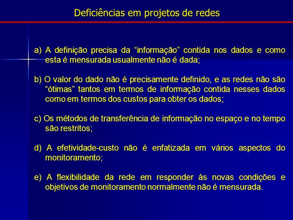 Deficiências em projetos de redes
