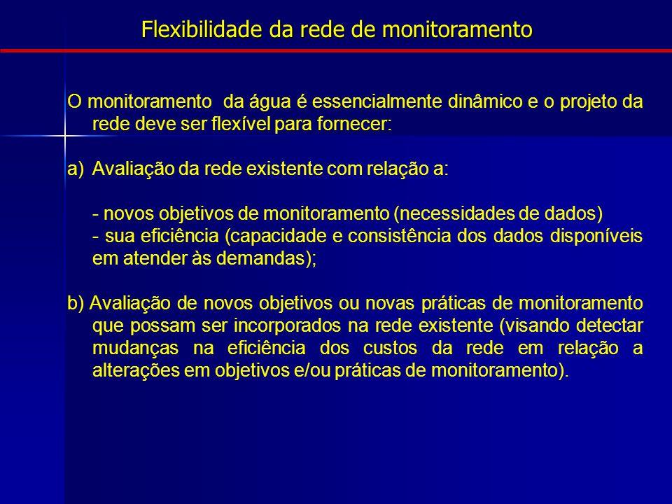 Flexibilidade da rede de monitoramento