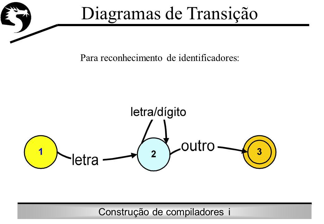Diagramas de Transição