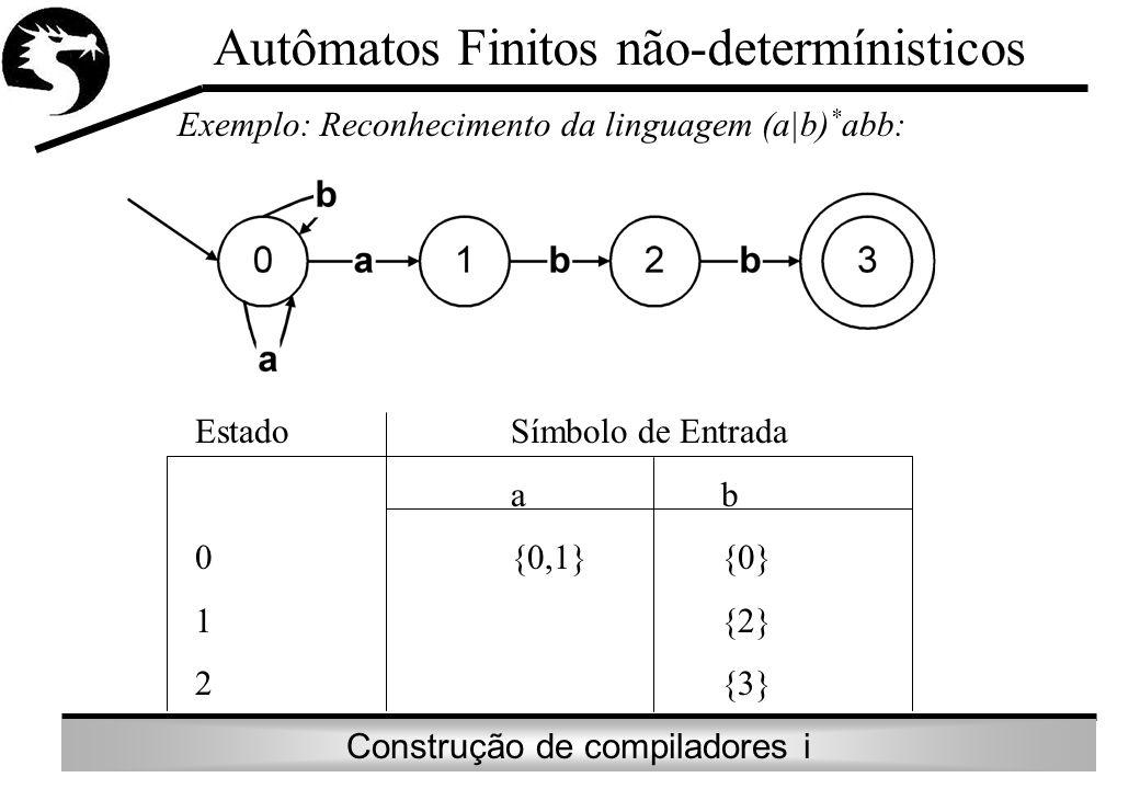 Autômatos Finitos não-determínisticos