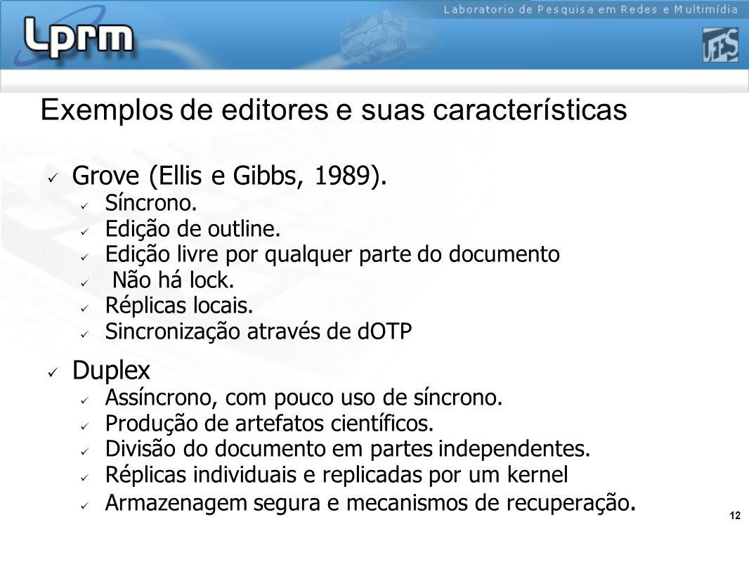 Exemplos de editores e suas características