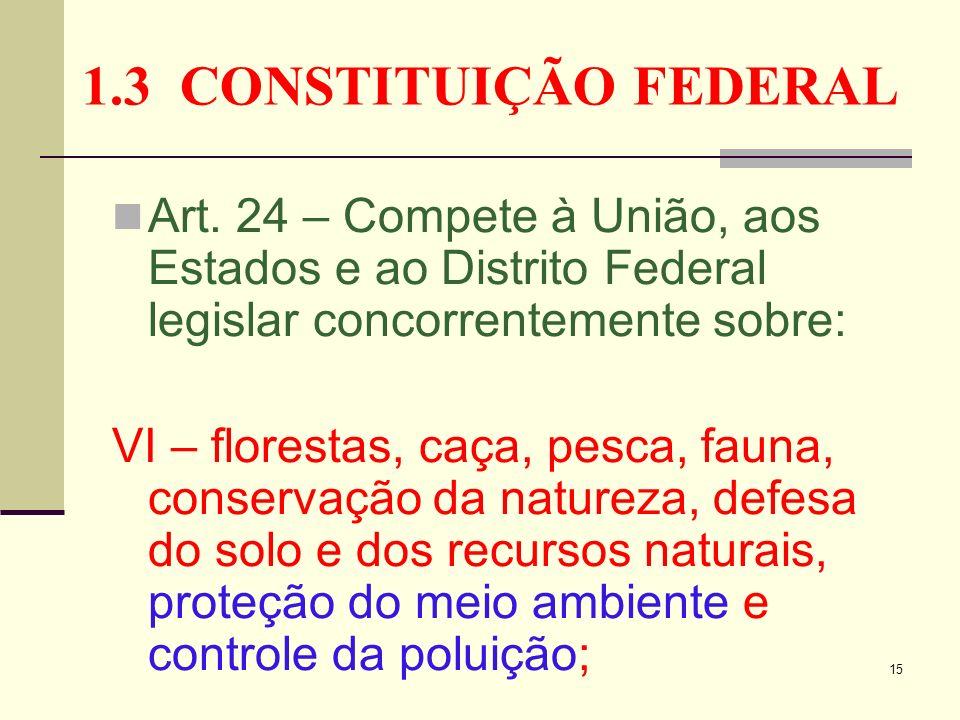 1.3 CONSTITUIÇÃO FEDERAL Art. 24 – Compete à União, aos Estados e ao Distrito Federal legislar concorrentemente sobre: