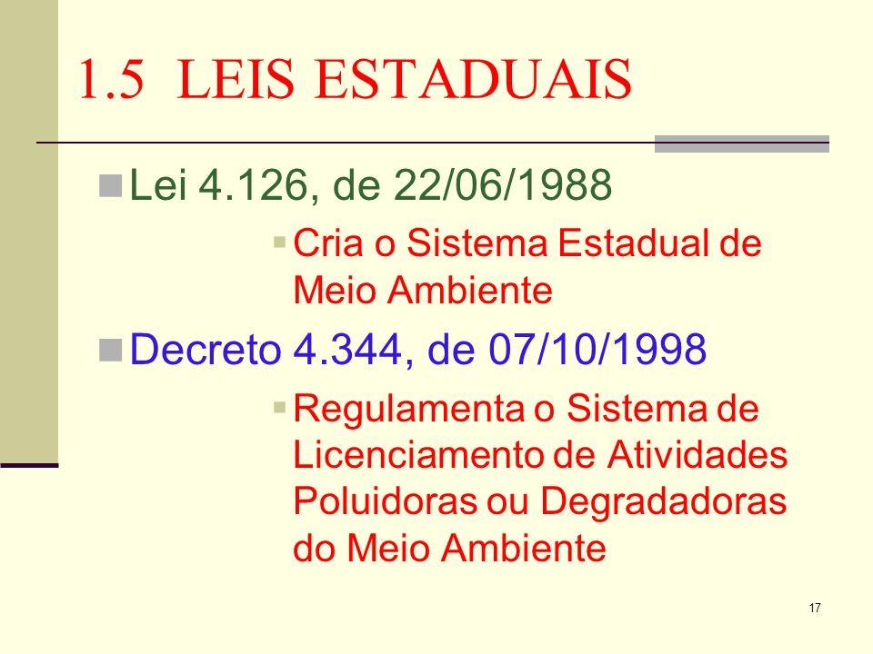 1.5 LEIS ESTADUAIS Lei 4.126, de 22/06/1988