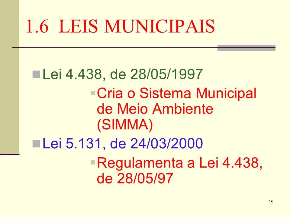 1.6 LEIS MUNICIPAIS Lei 4.438, de 28/05/1997