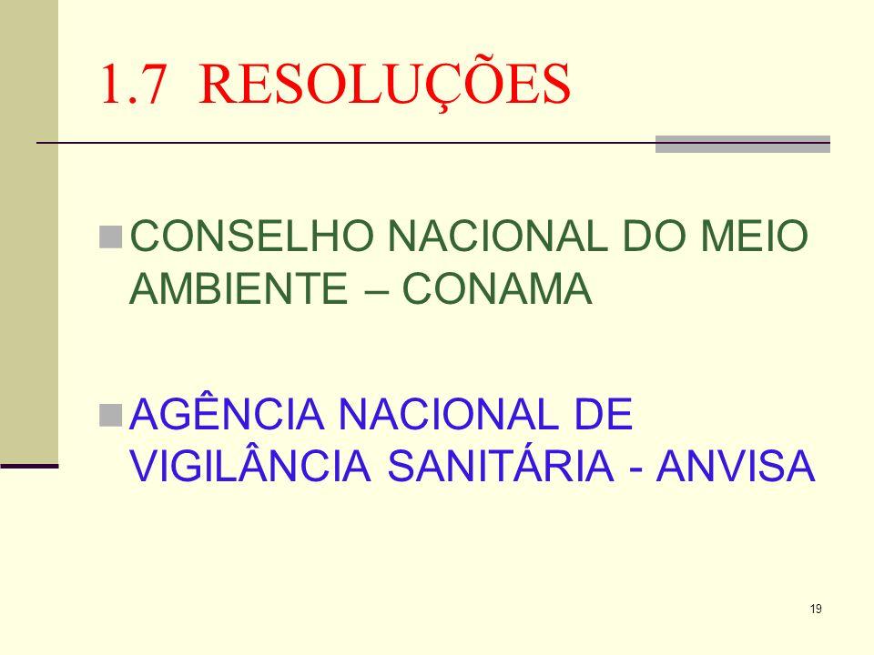 1.7 RESOLUÇÕES CONSELHO NACIONAL DO MEIO AMBIENTE – CONAMA