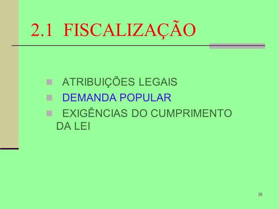 2.1 FISCALIZAÇÃO ATRIBUIÇÕES LEGAIS DEMANDA POPULAR