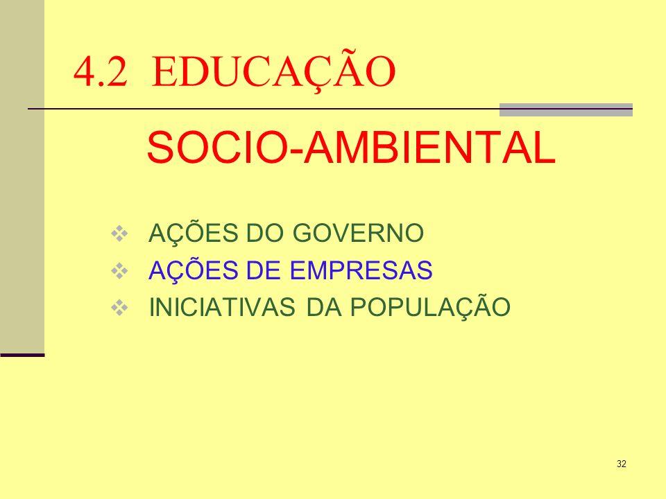 4.2 EDUCAÇÃO SOCIO-AMBIENTAL AÇÕES DO GOVERNO AÇÕES DE EMPRESAS