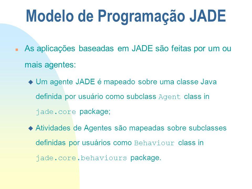 Modelo de Programação JADE