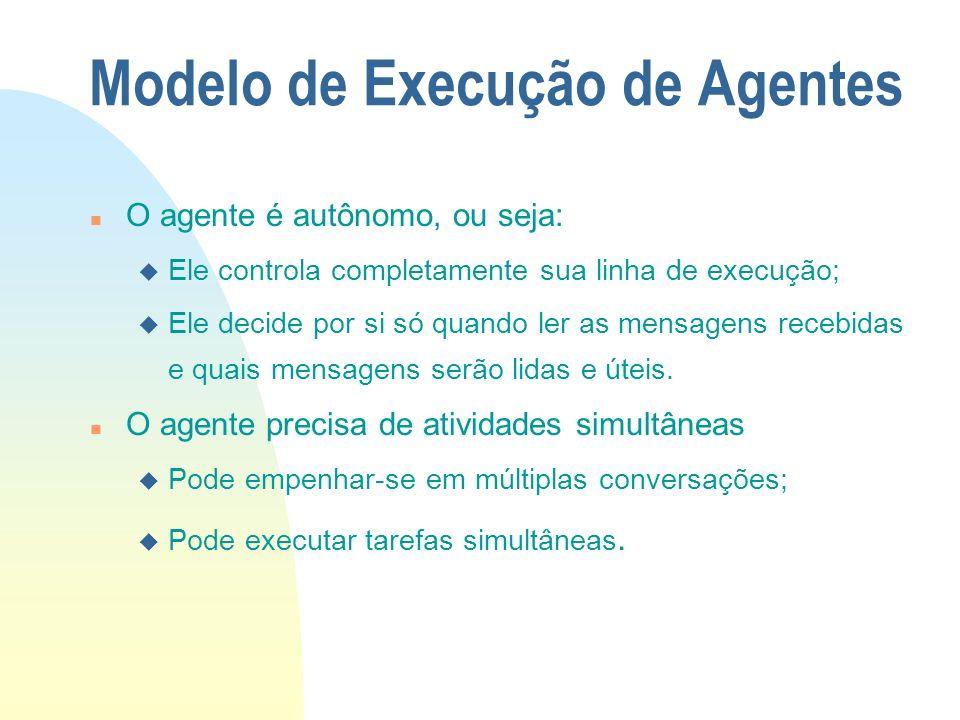 Modelo de Execução de Agentes