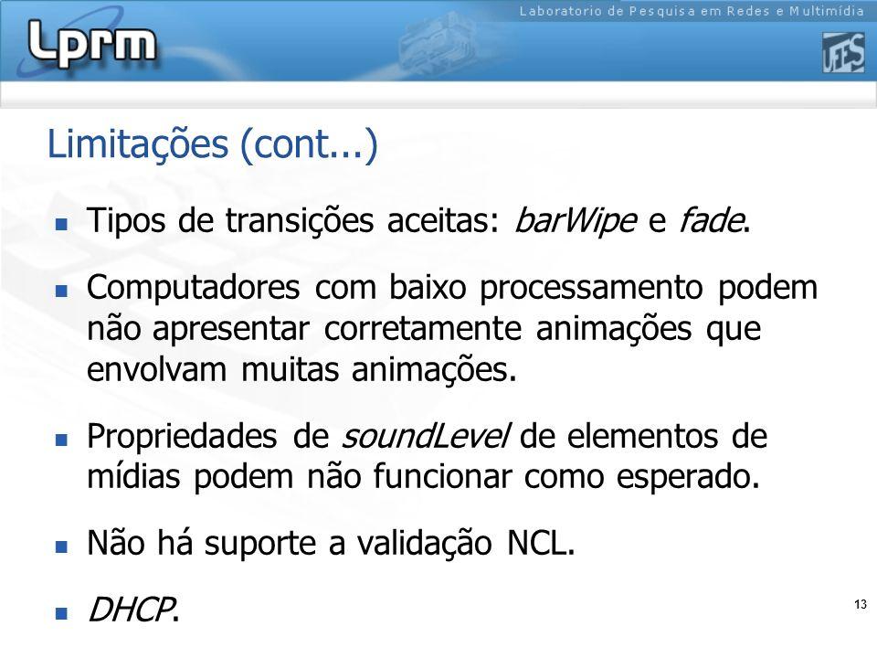 Limitações (cont...) Tipos de transições aceitas: barWipe e fade.