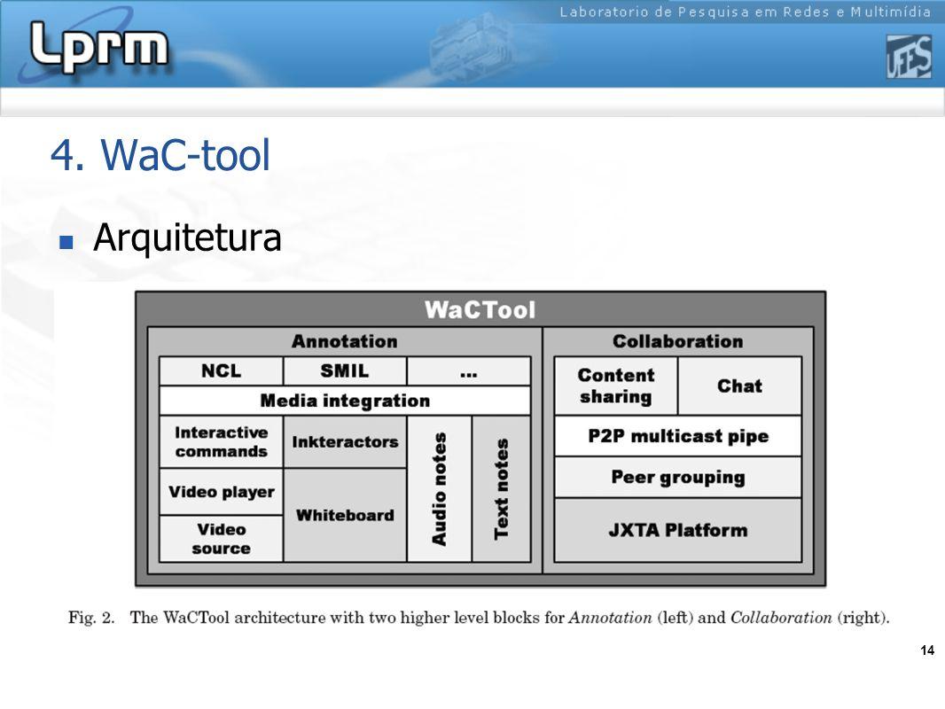4. WaC-tool Arquitetura