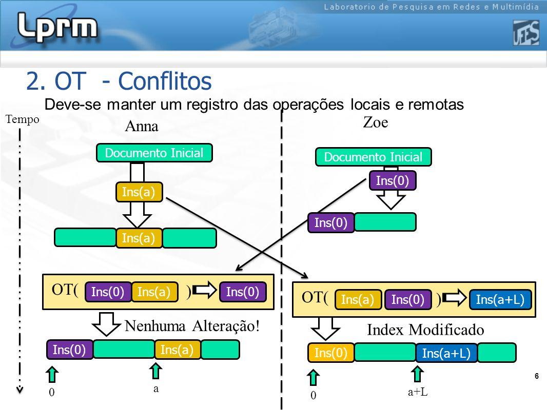 2. OT - Conflitos Deve-se manter um registro das operações locais e remotas