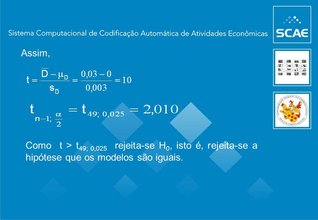 Assim, Como t > t49; 0,025 rejeita-se H0, isto é, rejeita-se a hipótese que os modelos são iguais.