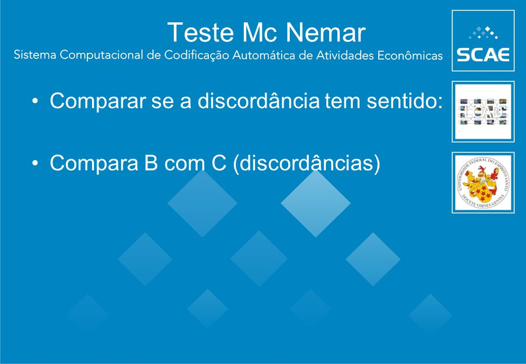 Teste Mc Nemar Comparar se a discordância tem sentido: