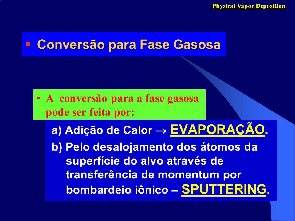 Conversão para Fase Gasosa