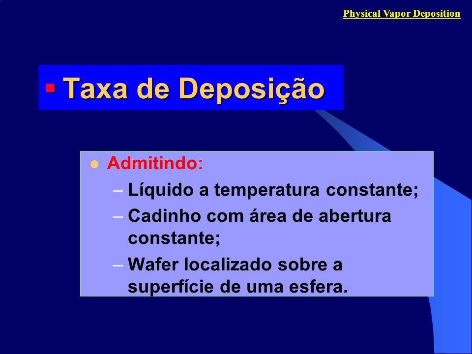 Taxa de Deposição Admitindo: Líquido a temperatura constante;
