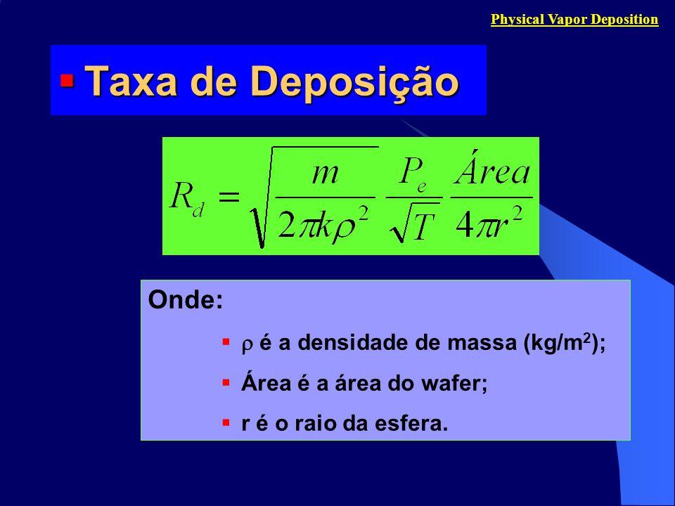 Taxa de Deposição Onde:  é a densidade de massa (kg/m2);