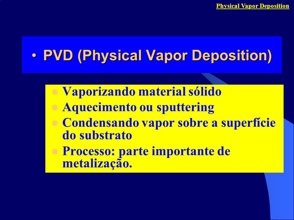 PVD (Physical Vapor Deposition)