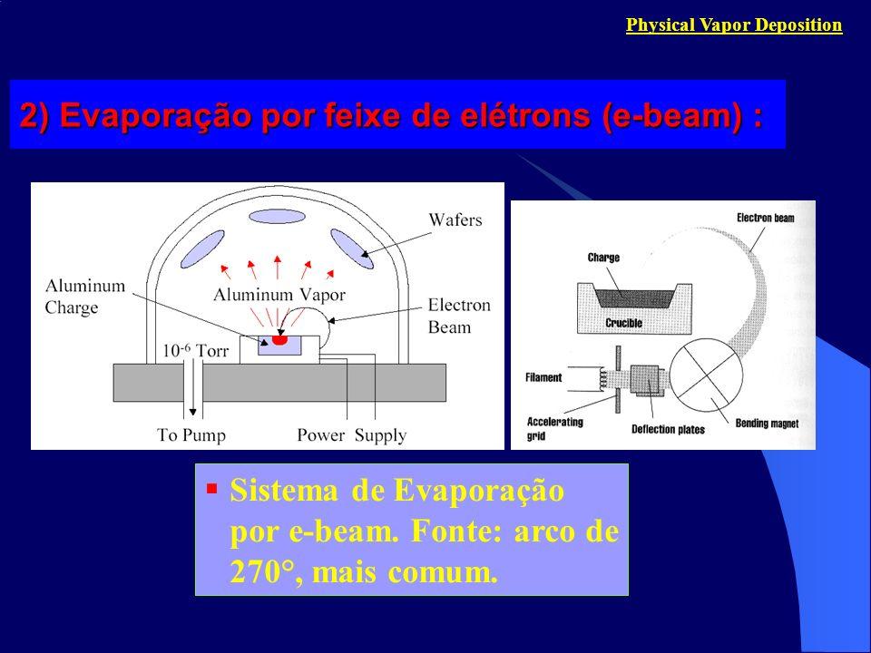 2) Evaporação por feixe de elétrons (e-beam) :
