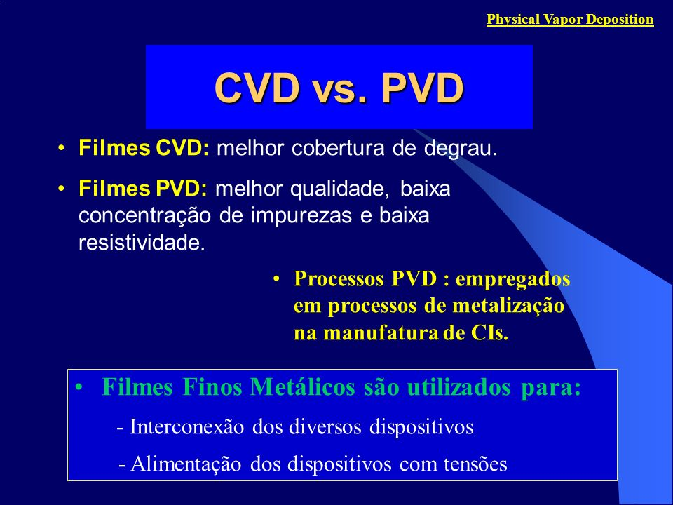 CVD vs. PVD Filmes Finos Metálicos são utilizados para: