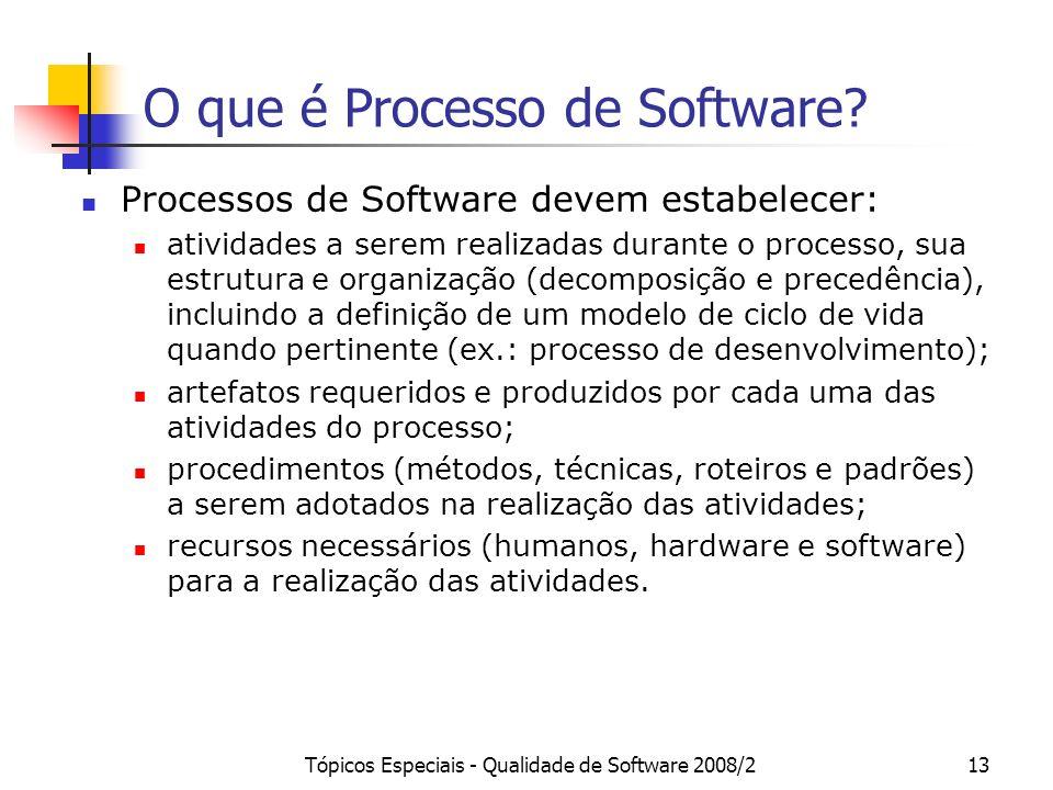 O que é Processo de Software