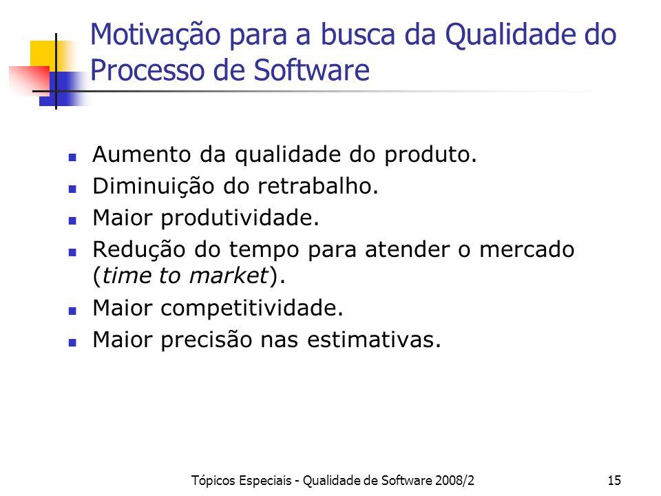 Motivação para a busca da Qualidade do Processo de Software