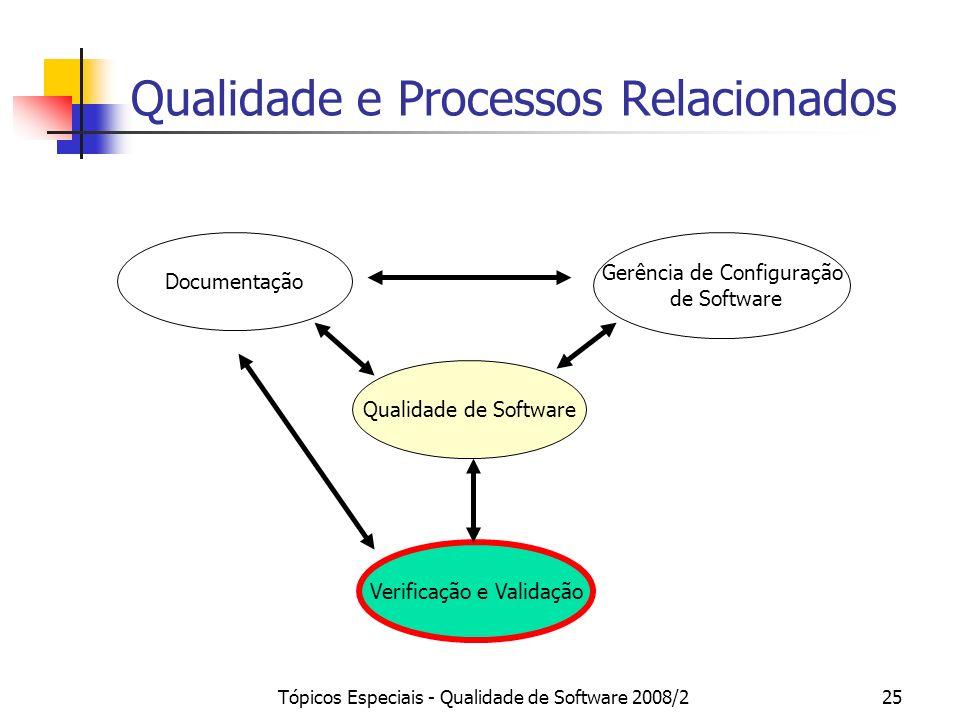 Qualidade e Processos Relacionados