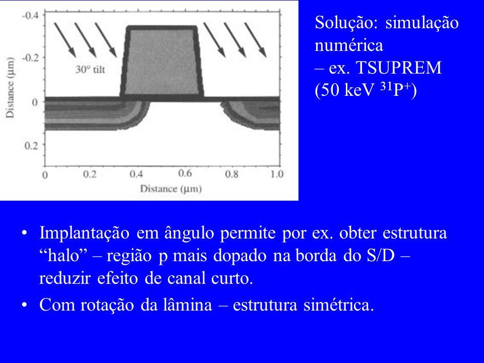 Solução: simulação numérica. – ex. TSUPREM. (50 keV 31P+)
