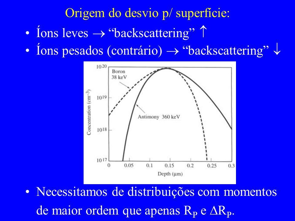 Origem do desvio p/ superfície:
