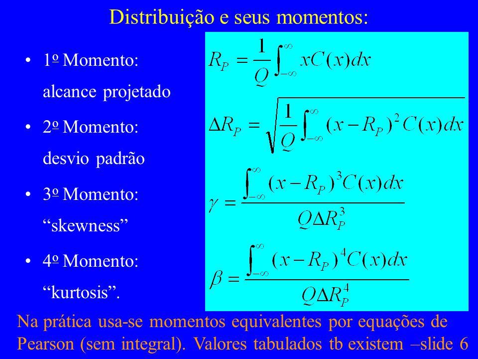 Distribuição e seus momentos: