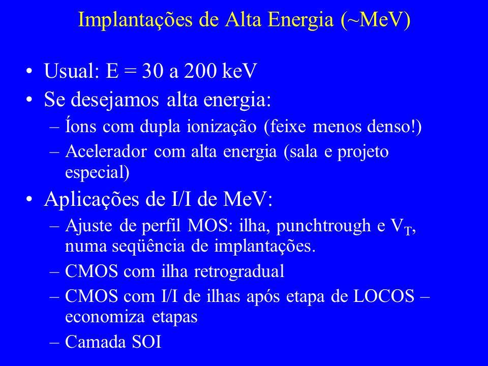 Implantações de Alta Energia (~MeV)