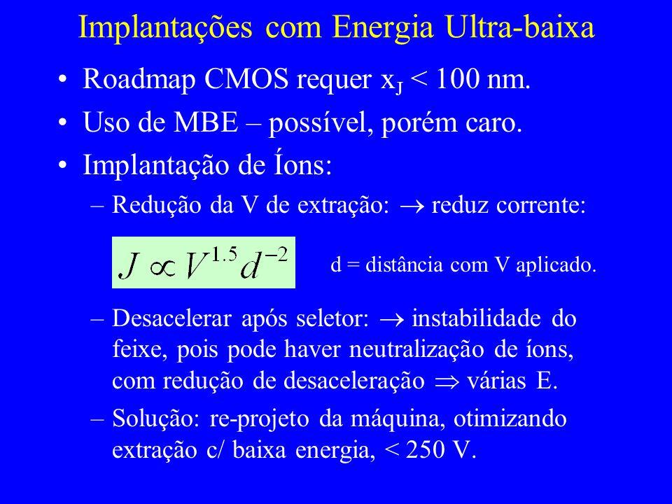 Implantações com Energia Ultra-baixa