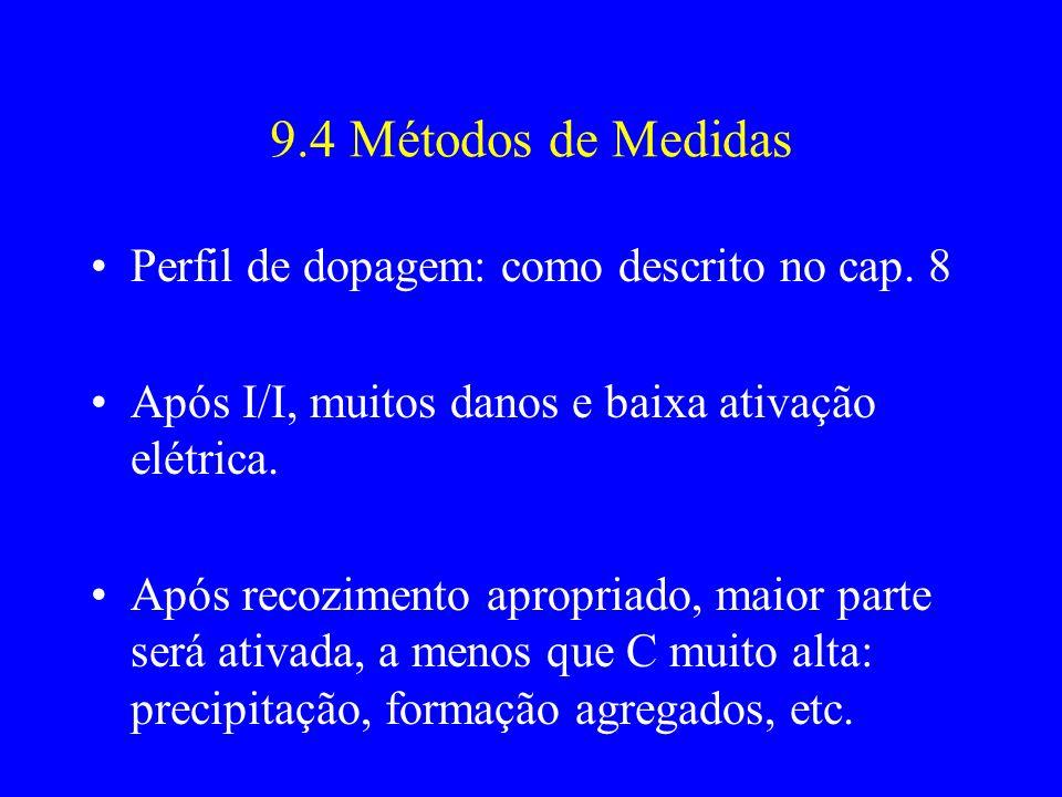 9.4 Métodos de Medidas Perfil de dopagem: como descrito no cap. 8