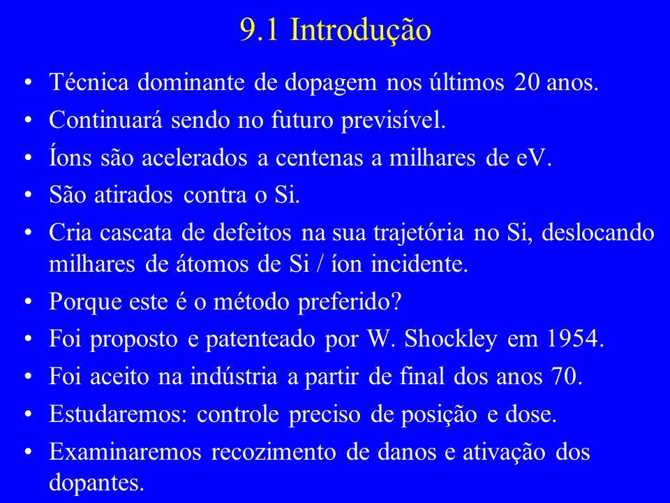 9.1 Introdução Técnica dominante de dopagem nos últimos 20 anos.