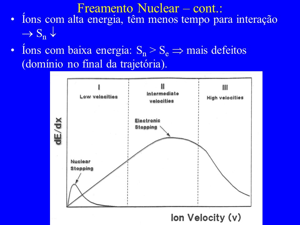 Freamento Nuclear – cont.:
