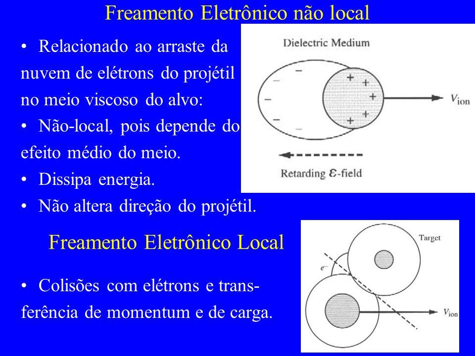 Freamento Eletrônico não local
