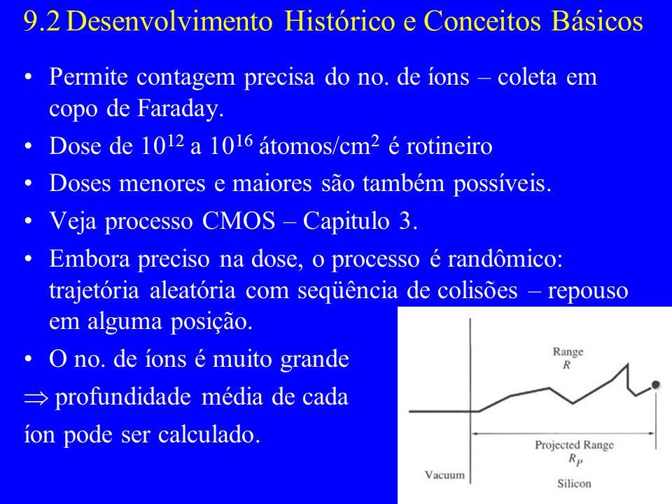 9.2 Desenvolvimento Histórico e Conceitos Básicos