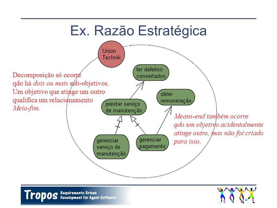 Ex. Razão Estratégica Decomposição só ocorre