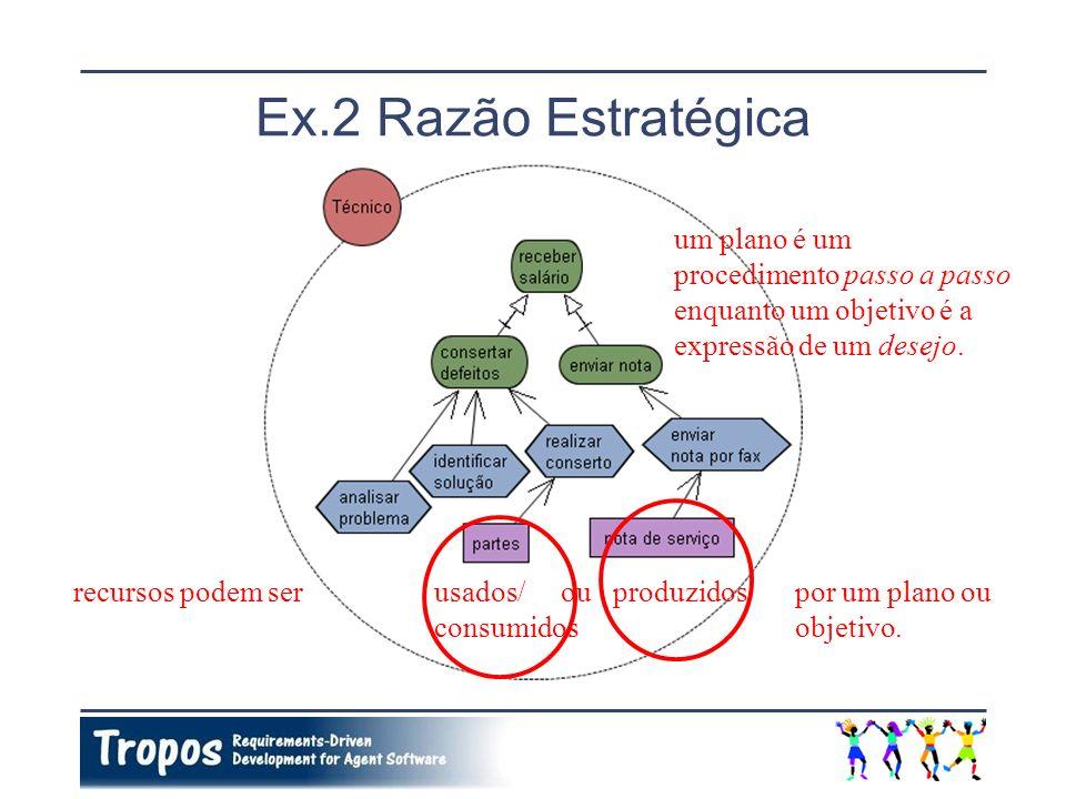 Ex.2 Razão Estratégica um plano é um procedimento passo a passo