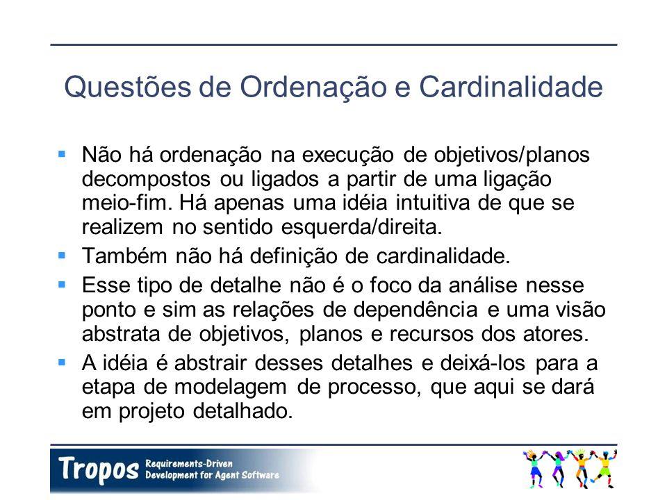 Questões de Ordenação e Cardinalidade
