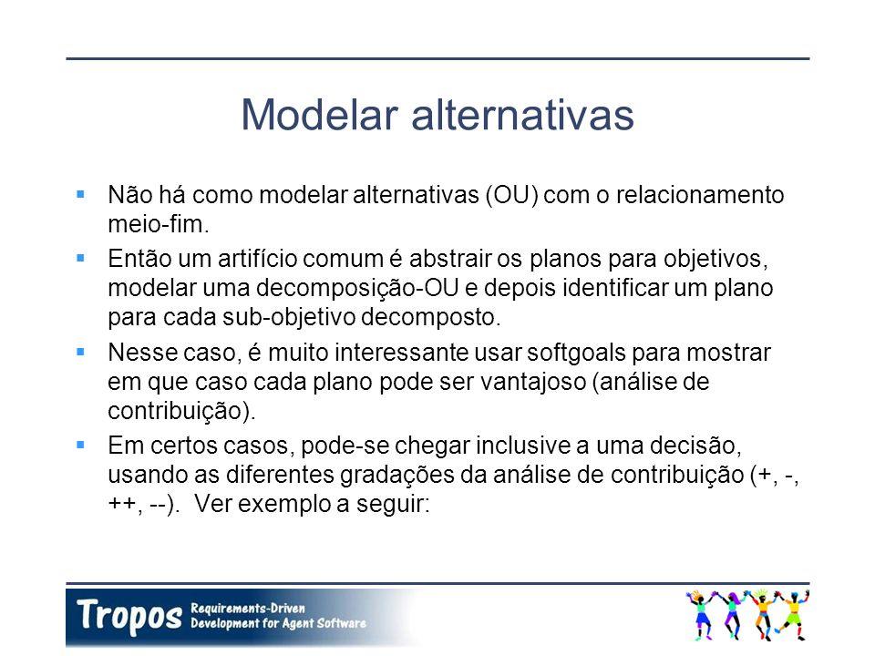 Modelar alternativasNão há como modelar alternativas (OU) com o relacionamento meio-fim.