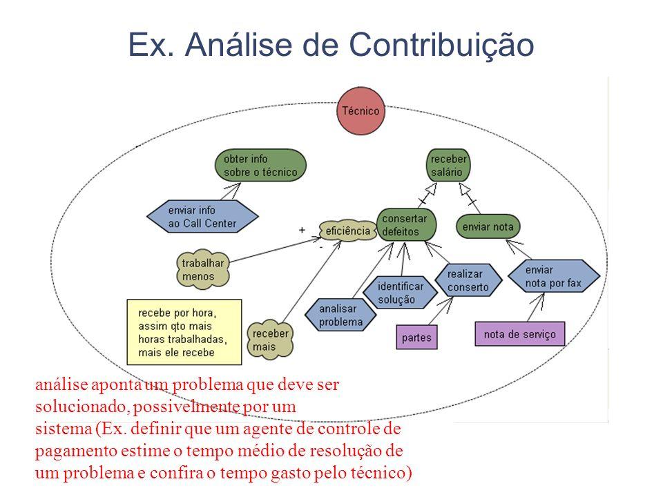 Ex. Análise de Contribuição