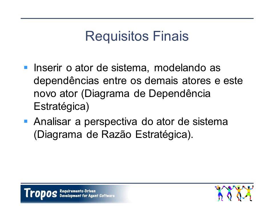 Requisitos Finais Inserir o ator de sistema, modelando as dependências entre os demais atores e este novo ator (Diagrama de Dependência Estratégica)