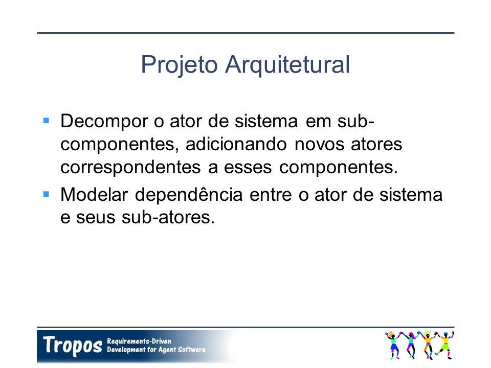 Projeto Arquitetural Decompor o ator de sistema em sub-componentes, adicionando novos atores correspondentes a esses componentes.