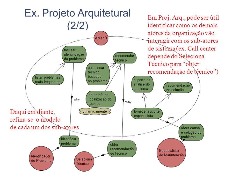 Ex. Projeto Arquitetural (2/2)