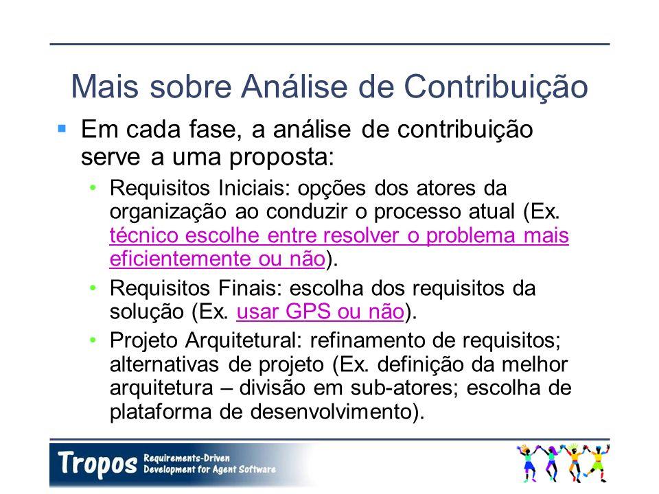 Mais sobre Análise de Contribuição