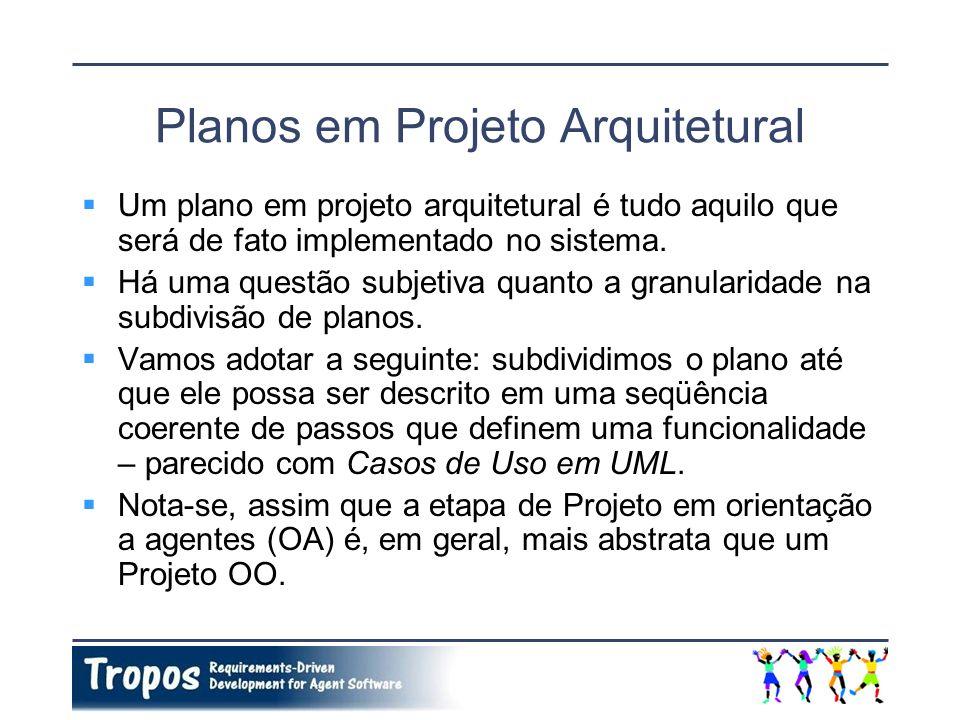 Planos em Projeto Arquitetural